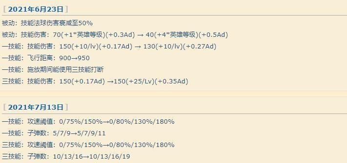 王者荣耀S24赛季百里守约为何bp率持续走高ban率直达58%