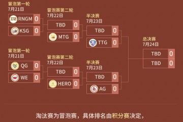 RNG.M遗憾战败KSG晋级冒泡赛第二轮离冠军只有三步之遥