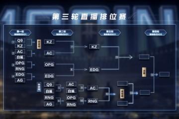 总决赛四强归属揭晓RNG触底反弹惊险晋级